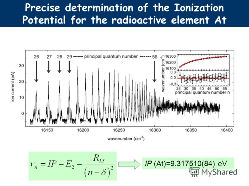 IP (At)=9.317510(84) eV Precise determination of the Ionization Potential for the radioactive element At