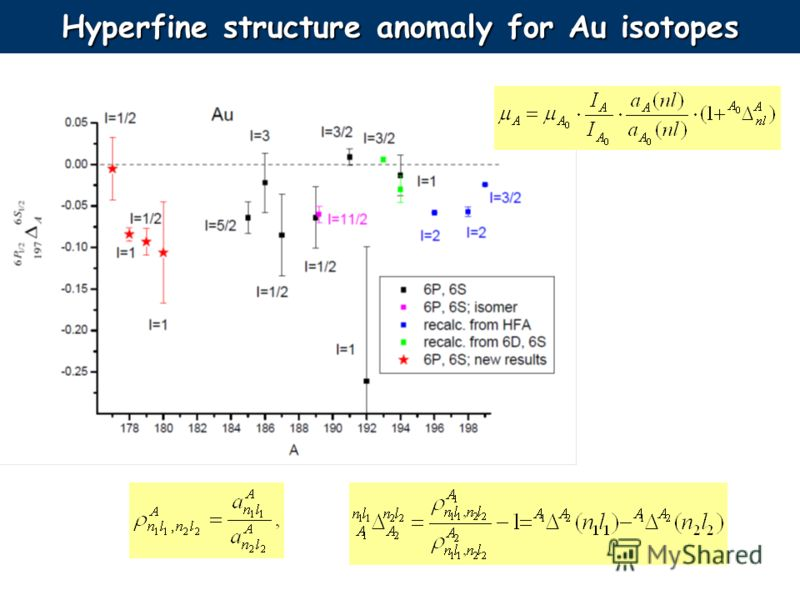 Hyperfine structure anomaly for Au isotopes
