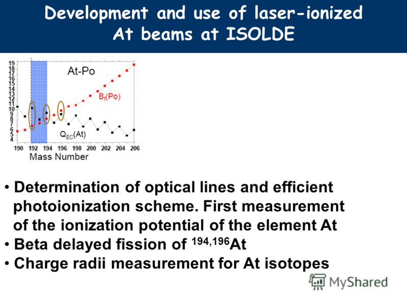 Development and use of laser-ionized At beams at ISOLDE Determination of optical lines and efficient photoionization scheme. First measurement of the ionization potential of the element At Beta delayed fission of 194,196 At Charge radii measurement f