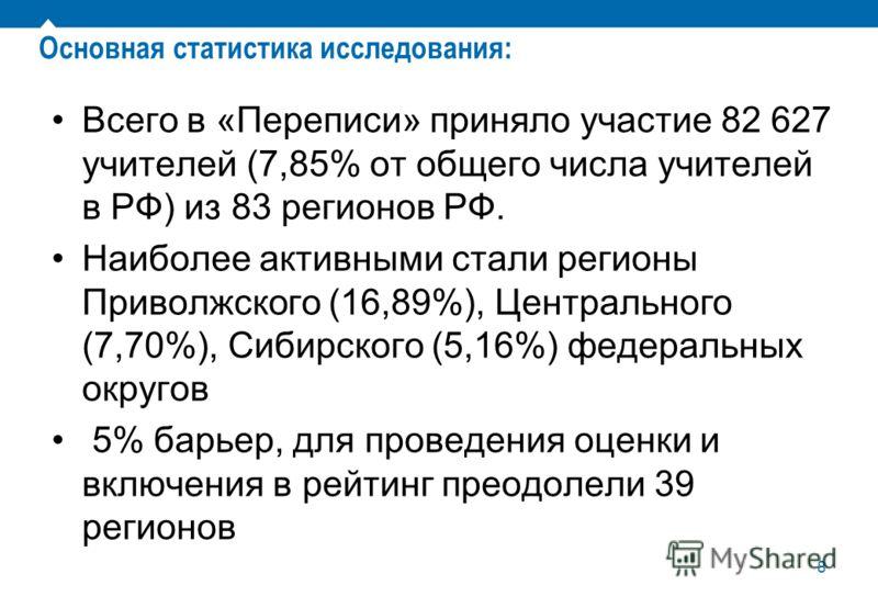 Основная статистика исследования: Всего в «Переписи» приняло участие 82 627 учителей (7,85% от общего числа учителей в РФ) из 83 регионов РФ. Наиболее активными стали регионы Приволжского (16,89%), Центрального (7,70%), Сибирского (5,16%) федеральных