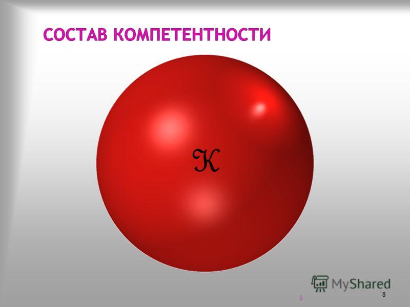 8 8 k4k4 k1k1 k2k2 k3k3 k5k5 knkn K