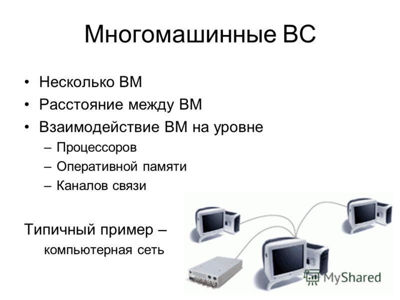 Многомашинные ВС Несколько ВМ Расстояние между ВМ Взаимодействие ВМ на уровне –Процессоров –Оперативной памяти –Каналов связи Типичный пример – компьютерная сеть