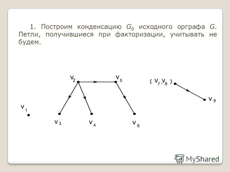 1. Построим конденсацию G 0 исходного орграфа G. Петли, получившиеся при факторизации, учитывать не будем.