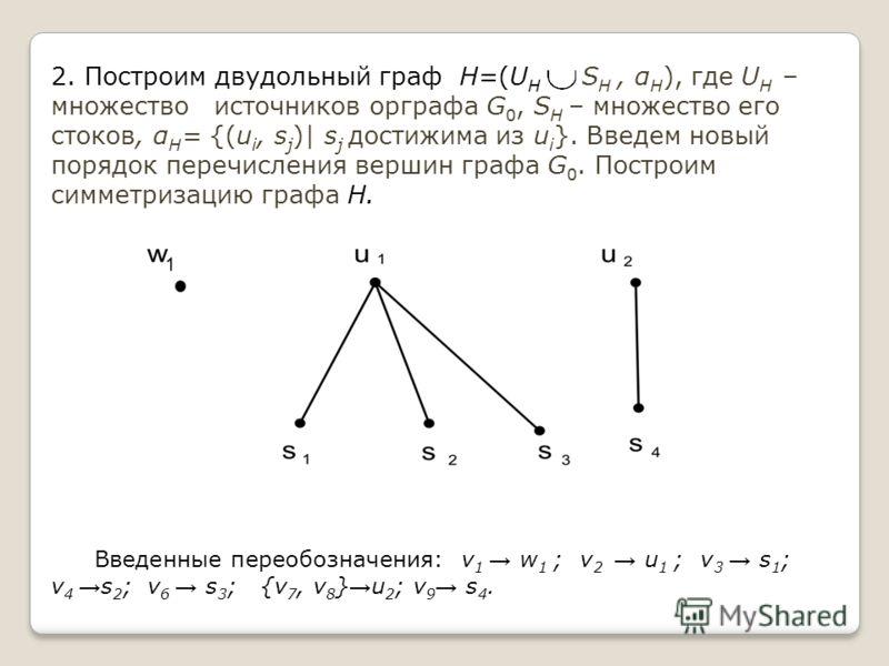 2. Построим двудольный граф Н=(U H S H, α H ), где U H – множество источников орграфа G 0, S H – множество его стоков, α H = {(u i, s j )| s j достижима из u i }. Введем новый порядок перечисления вершин графа G 0. Построим симметризацию графа Н. Вве