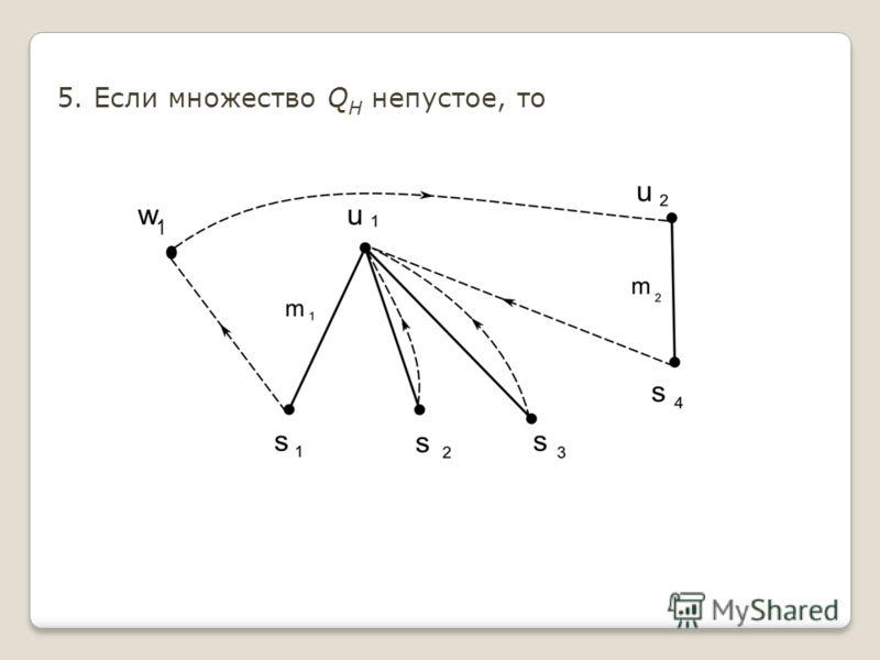 5. Если множество Q H непустое, то