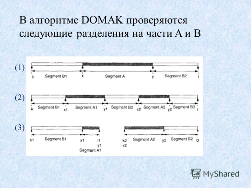 В алгоритме DOMAK проверяются следующие разделения на части A и B (1) (2) (3)