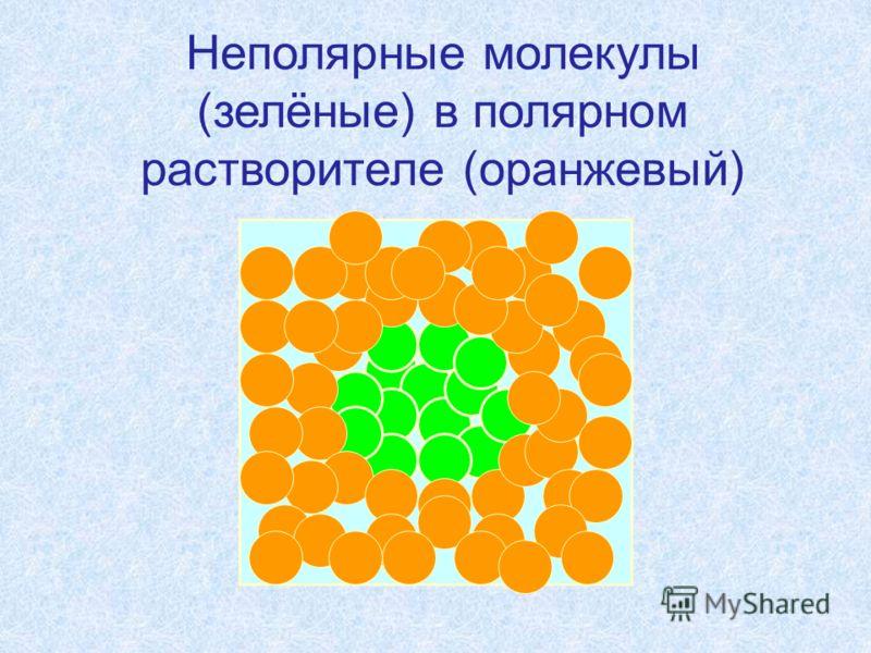 Неполярные молекулы (зелёные) в полярном растворителе (оранжевый)