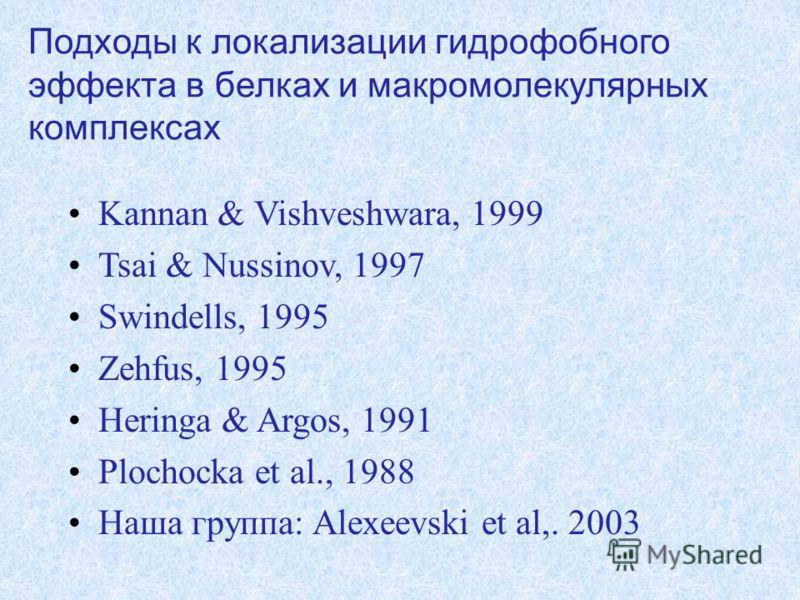 Подходы к локализации гидрофобного эффекта в белках и макромолекулярных комплексах Kannan & Vishveshwara, 1999 Tsai & Nussinov, 1997 Swindells, 1995 Zehfus, 1995 Heringa & Argos, 1991 Plochocka et al., 1988 Наша группа: Alexeevski et al,. 2003