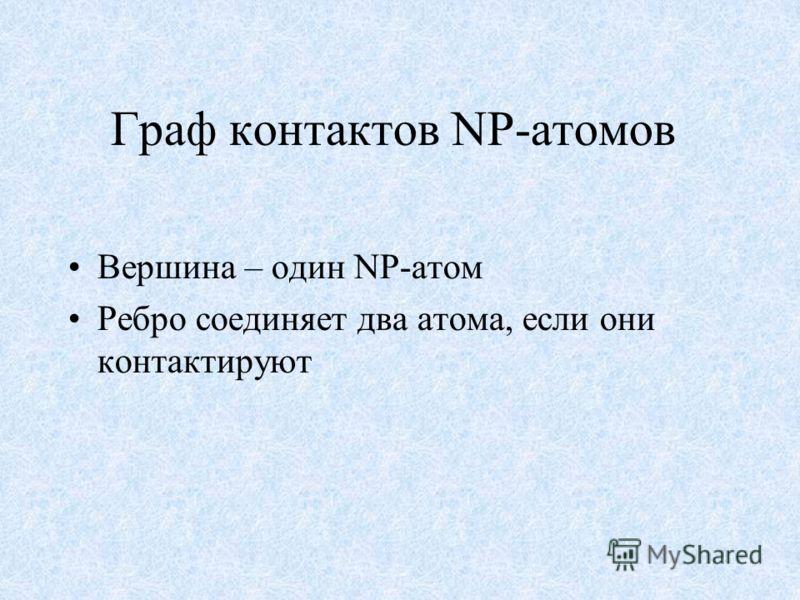 Граф контактов NP-атомов Вершина – один NP-атом Ребро соединяет два атома, если они контактируют