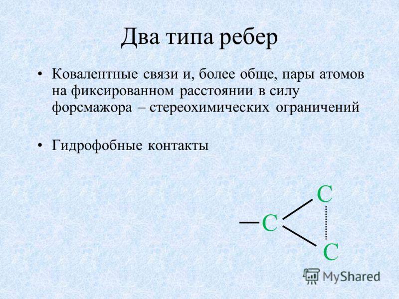 Ковалентные связи и, более обще, пары атомов на фиксированном расстоянии в силу форсмажора – стереохимических ограничений Гидрофобные контакты Два типа ребер C