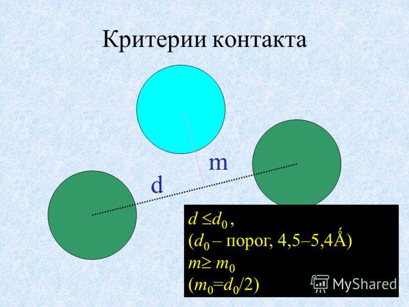 Критерии контакта d m d d 0, (d 0 – порог, 4,5–5,4Ǻ) m m 0 (m 0 =d 0 /2)