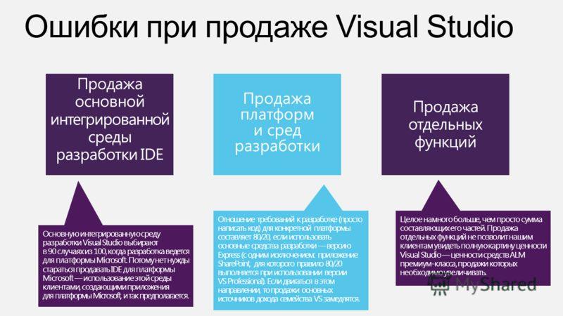 Продажа основной интегрированной среды разработки IDE Продажа платформ и сред разработки Продажа отдельных функций Основную интегрированную среду разработки Visual Studio выбирают в 90 случаях из 100, когда разработка ведется для платформы Microsoft.