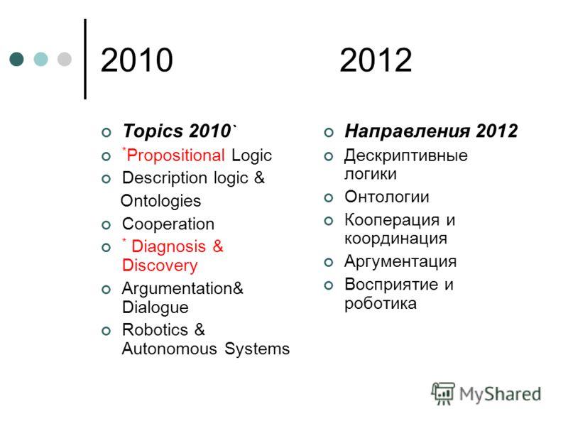 2010 2012 Topics 2010 ` * Propositional Logic Description logic & Ontologies Cooperation * Diagnosis & Discovery Argumentation& Dialogue Robotics & Autonomous Systems Направления 2012 Дескриптивные логики Онтологии Кооперация и координация Аргументац