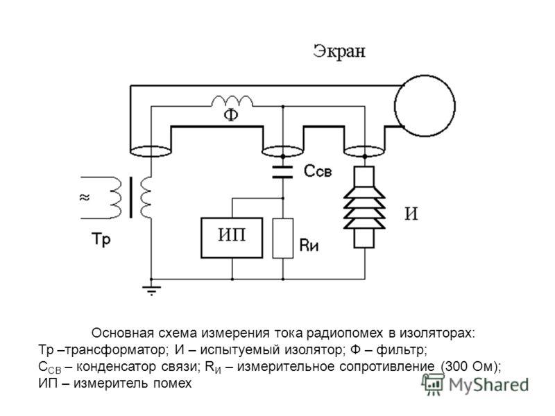 Основная схема измерения тока радиопомех в изоляторах: Тр –трансформатор; И – испытуемый изолятор; Ф – фильтр; С СВ – конденсатор связи; R И – измерительное сопротивление (300 Ом); ИП – измеритель помех