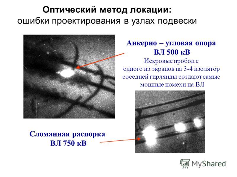 Оптический метод локации: ошибки проектирования в узлах подвески Анкерно – угловая опора ВЛ 500 кВ Искровые пробои с одного из экранов на 3-4 изолятор соседней гирлянды создают самые мощные помехи на ВЛ Сломанная распорка ВЛ 750 кВ