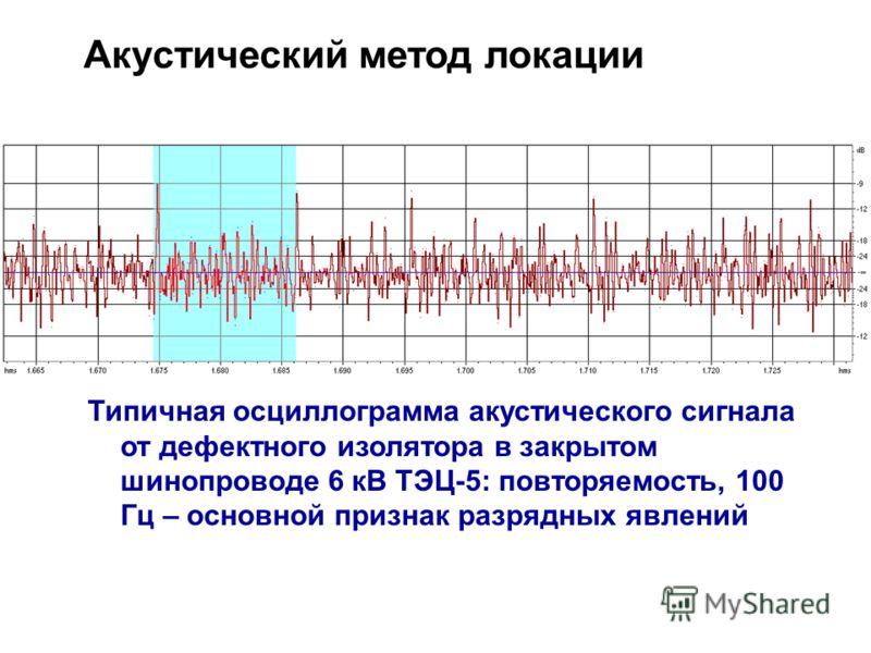 Акустический метод локации Типичная осциллограмма акустического сигнала от дефектного изолятора в закрытом шинопроводе 6 кВ ТЭЦ-5: повторяемость, 100 Гц – основной признак разрядных явлений