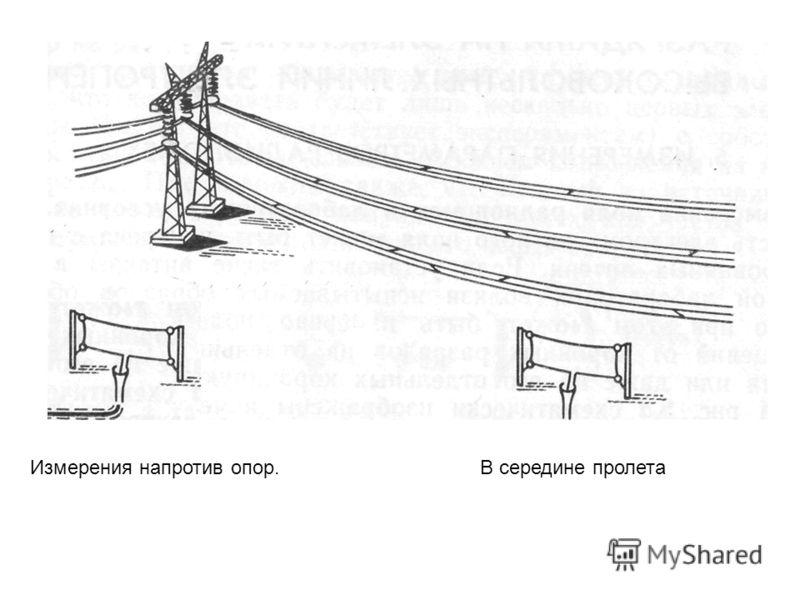 Измерения напротив опор. В середине пролета