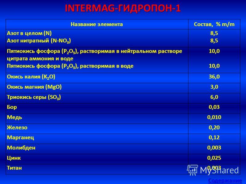 INTERMAG-ГИДРОПОН-1 Содержание Название элементаСоcтав, % m/m Азот в целом (N) Азот нитратный (N-NO 3 ) 8,5 Пятиокись фосфора (P 2 O 5 ), растворимая в нейтральном растворе цитрата аммония и воде Пятиокись фосфора (P 2 O 5 ), растворимая в воде 10,0