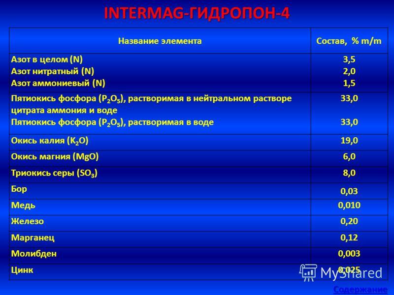 INTERMAG-ГИДРОПОН-4 Содержание Название элементаСоcтав, % m/m Азот в целом (N) Азот нитратный (N) Азот аммониевый (N) 3,52,01,53,52,01,5 Пятиокись фосфора (P 2 O 5 ), растворимая в нейтральном растворе цитрата аммония и воде Пятиокись фосфора (P 2 O