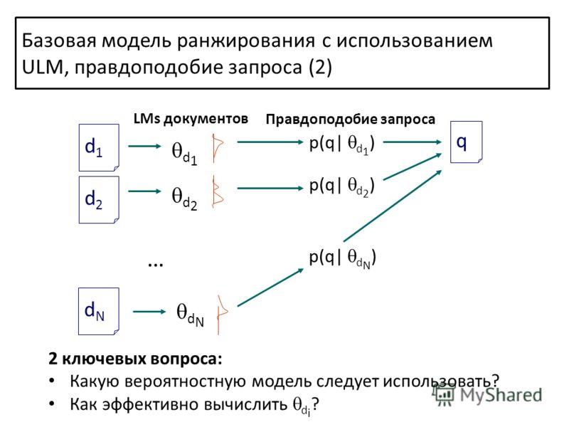 d1d1 d2d2 dNdN q d 1 d 2 d N LMs документов p(q| d 1 ) p(q| d 2 ) p(q| d N ) Правдоподобие запроса Базовая модель ранжирования с использованием ULM, правдоподобие запроса (2) … 2 ключевых вопроса: Какую вероятностную модель следует использовать? Как