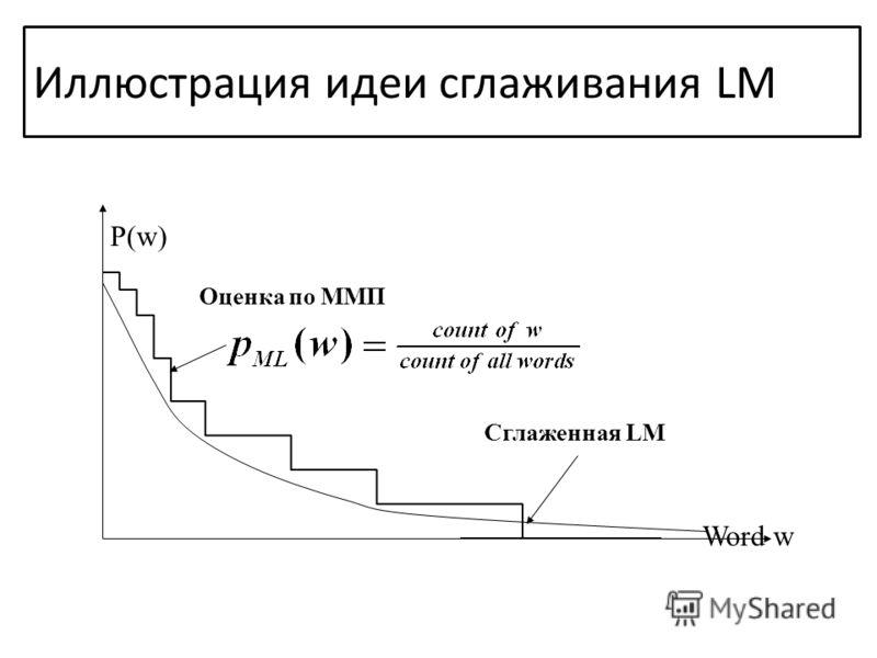 P(w) Word w Оценка по ММП Сглаженная LM Иллюстрация идеи сглаживания LM