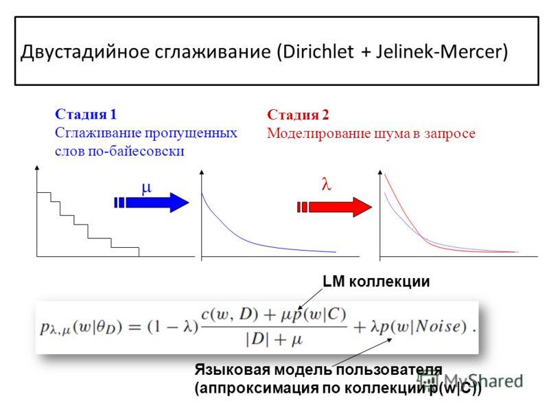 Стадия 1 Сглаживание пропущенных слов по-байесовски Стадия 2 Моделирование шума в запросе Двустадийное сглаживание (Dirichlet + Jelinek-Mercer) LM коллекции Языковая модель пользователя (аппроксимация по коллекции p(w|C))