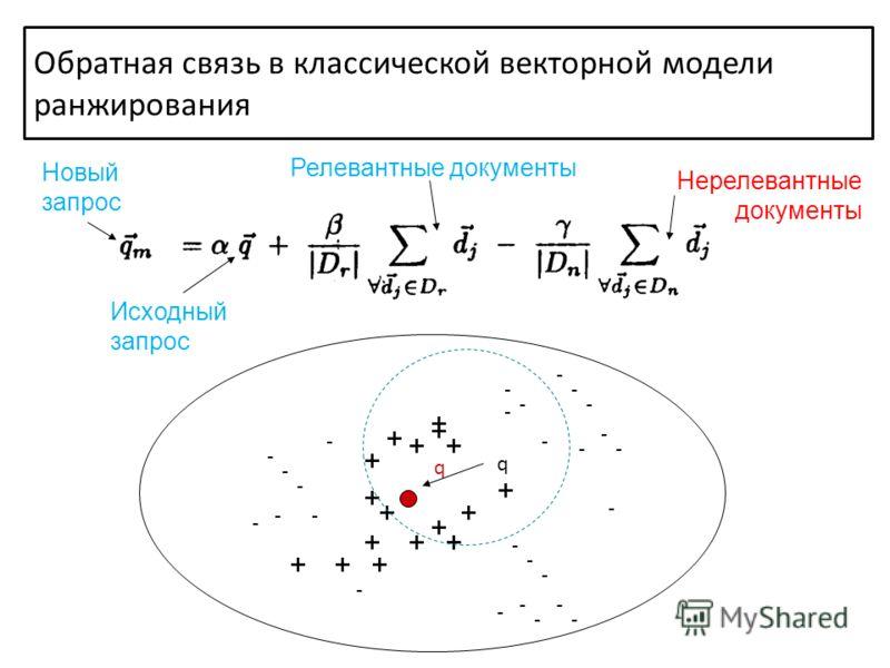 Обратная связь в классической векторной модели ранжирования Исходный запрос + q q + + + + ++ + + ++ + + + + + - - - - - - - - - - - - - - - - - - - - - - - - - - - +++ Нерелевантные документы Новый запрос Релевантные документы