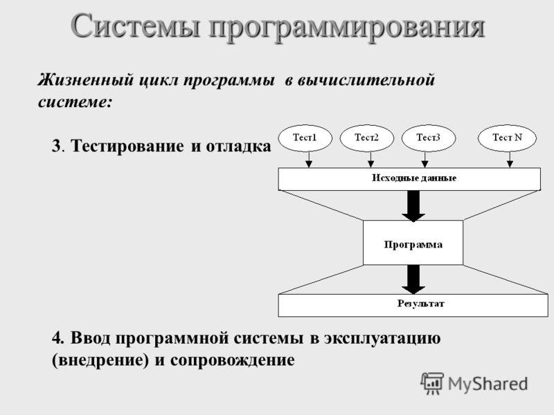 Системы программирования Жизненный цикл программы в вычислительной системе: 3. Тестирование и отладка 4. Ввод программной системы в эксплуатацию (внедрение) и сопровождение