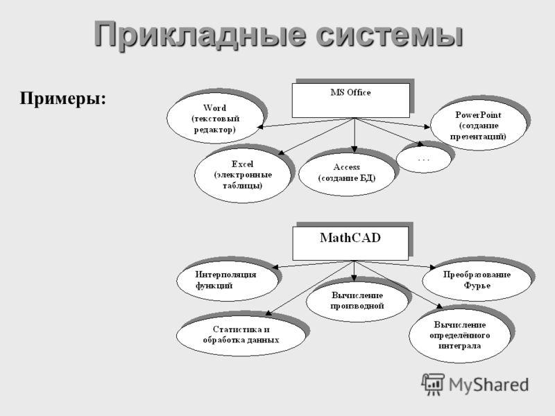 Прикладные системы Примеры: