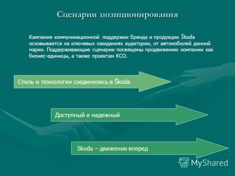 Сценарии позиционирования Стиль и технологии соединились в Škoda Skoda – движение вперед Кампания коммуникационной поддержки бренда и продукции Škoda основывается на ключевых ожиданиях аудитории, от автомобилей данной марки. Поддерживающие сценарии п