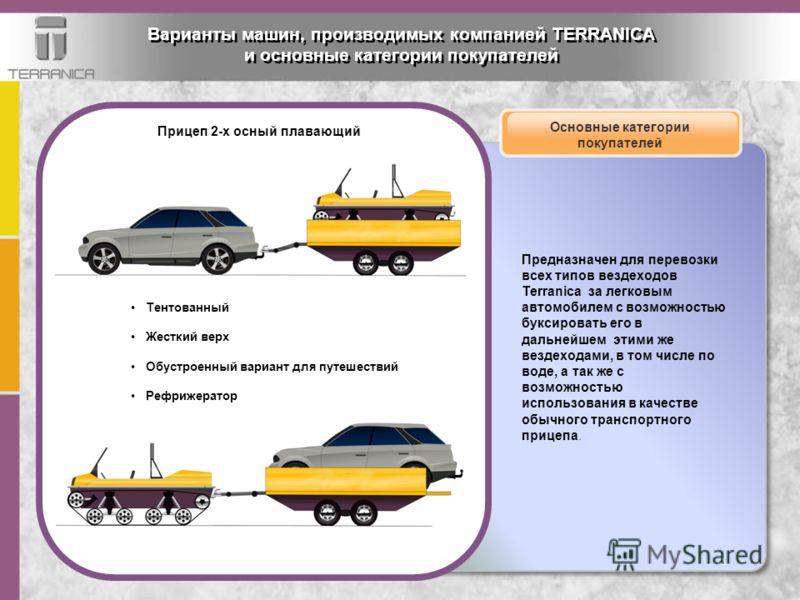 Варианты машин, производимых компанией TERRANICA и основные категории покупателей Основные категории покупателей Предназначен для перевозки всех типов вездеходов Terranica за легковым автомобилем с возможностью буксировать его в дальнейшем этими же в