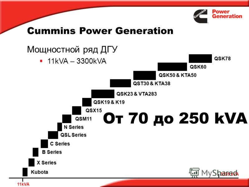 Cummins Power Generation 3325 kVA Мощностной ряд ДГУ 11kVA – 3300kVA 11kVA B Series C Series QSL Series N Series QSM11 QSK19 & K19 QST30 & KTA38 QSK50 & KTA50 QSK60 QSK78 QSX15 QSK23 & VTA283 Kubota X Series От 70 до 250 kVA