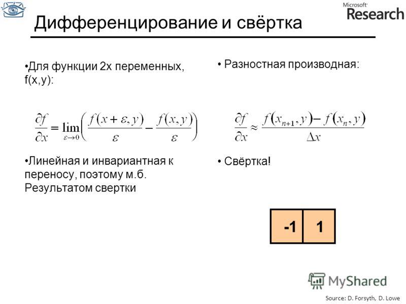 Дифференцирование и свёртка Для функции 2х переменных, f(x,y): Линейная и инвариантная к переносу, поэтому м.б. Результатом свертки Разностная производная: Свёртка! 1 Source: D. Forsyth, D. Lowe