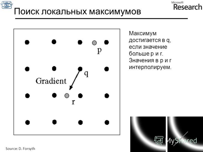 Поиск локальных максимумов Максимум достигается в q, если значение больше p и r. Значения в p и r интерполируем. Source: D. Forsyth