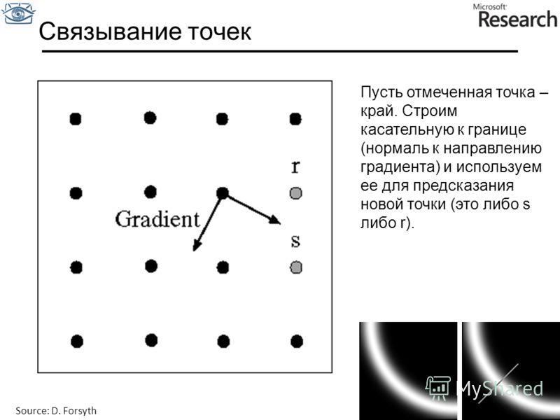 Пусть отмеченная точка – край. Строим касательную к границе (нормаль к направлению градиента) и используем ее для предсказания новой точки (это либо s либо r). Связывание точек Source: D. Forsyth