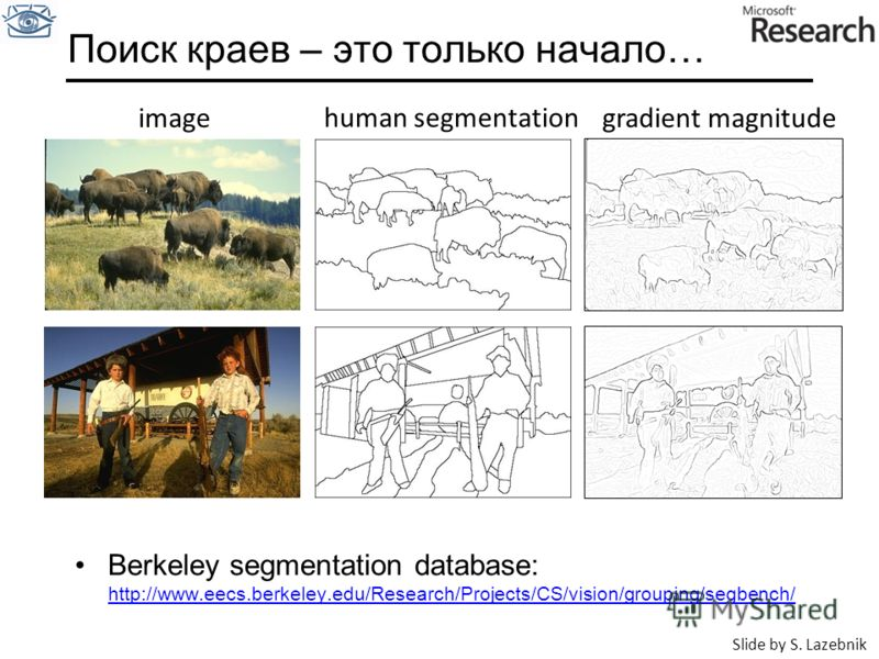 Поиск краев – это только начало… Berkeley segmentation database: http://www.eecs.berkeley.edu/Research/Projects/CS/vision/grouping/segbench/ http://www.eecs.berkeley.edu/Research/Projects/CS/vision/grouping/segbench/ image human segmentation gradient