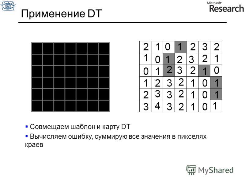Применение DT Совмещаем шаблон и карту DT Вычисляем ошибку, суммирую все значения в пикселях краев