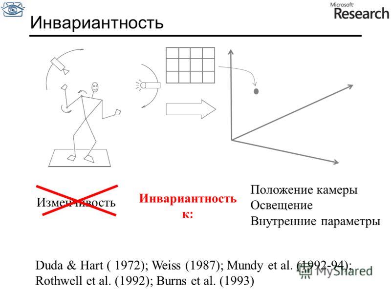 Изменчивость Инвариантность к: Duda & Hart ( 1972); Weiss (1987); Mundy et al. (1992-94); Rothwell et al. (1992); Burns et al. (1993) Положение камеры Освещение Внутренние параметры Инвариантность