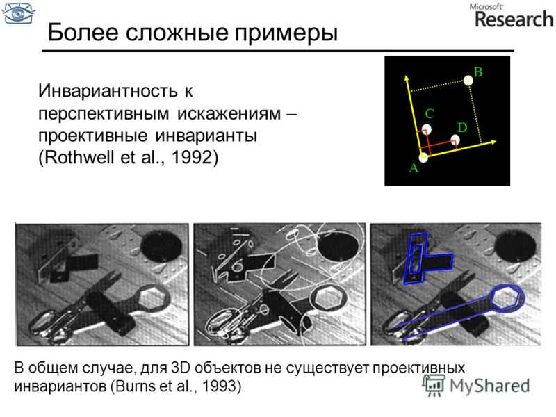 В общем случае, для 3D объектов не существует проективных инвариантов (Burns et al., 1993) Более сложные примеры A B C D Инвариантность к перспективным искажениям – проективные инварианты (Rothwell et al., 1992)