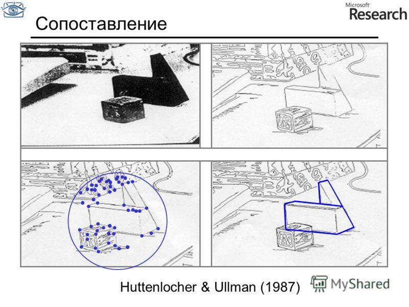 Сопоставление Huttenlocher & Ullman (1987)