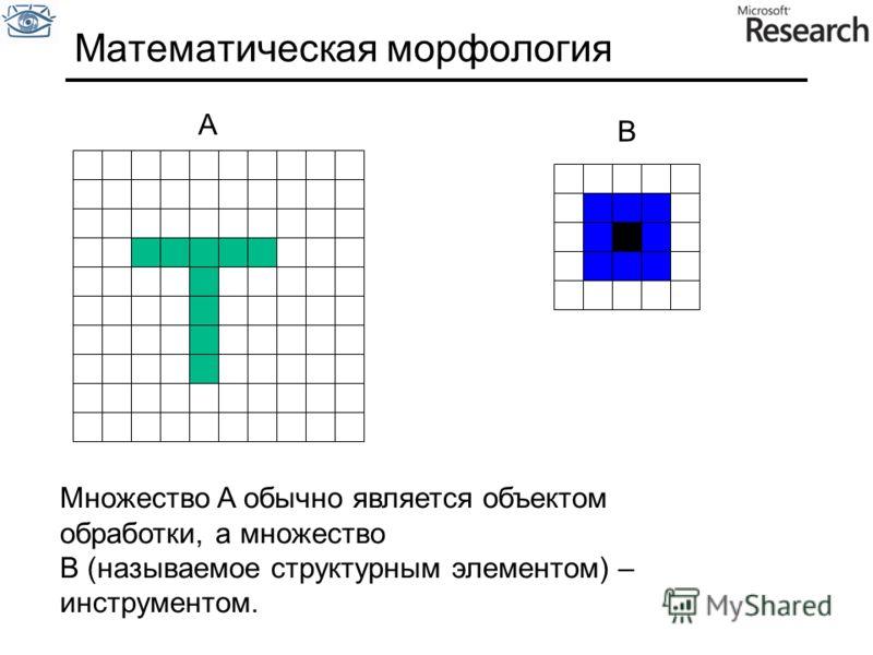 Математическая морфология A B Множество A обычно является объектом обработки, а множество B (называемое структурным элементом) – инструментом.