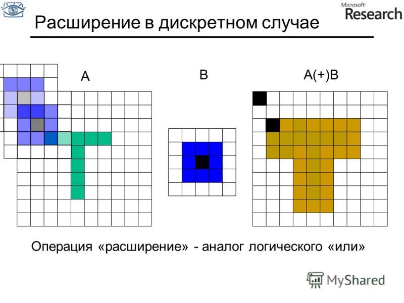 Расширение в дискретном случае A BA(+)B Операция «расширение» - аналог логического «или»