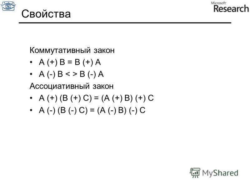 Свойства Коммутативный закон A (+) B = B (+) A A (-) B B (-) A Ассоциативный закон A (+) (B (+) C) = (A (+) B) (+) C A (-) (B (-) C) = (A (-) B) (-) C