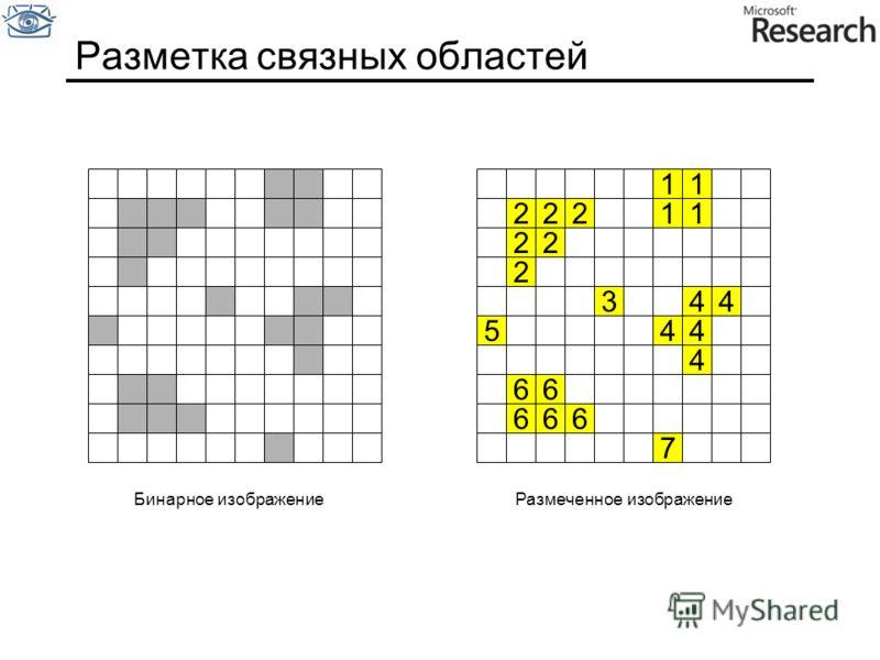 Разметка связных областей 11 22211 22 2 344 544 4 66 666 7 Бинарное изображениеРазмеченное изображение