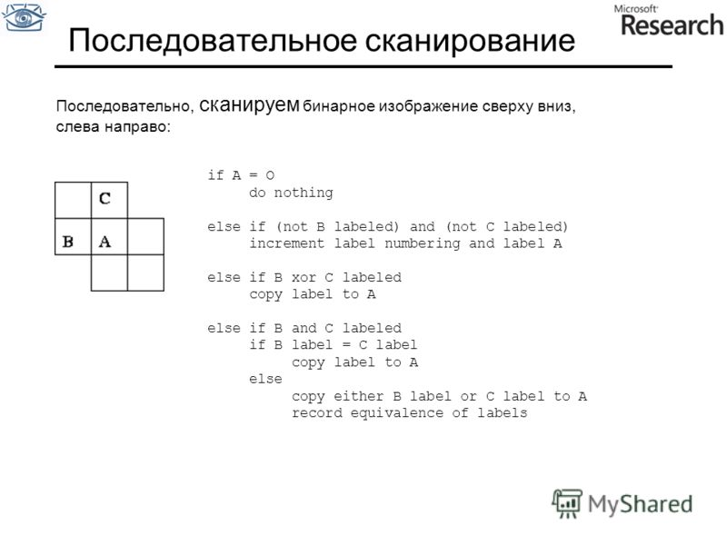Последовательное сканирование Последовательно, сканируем бинарное изображение сверху вниз, слева направо: if A = O do nothing else if (not B labeled) and (not C labeled) increment label numbering and label A else if B xor C labeled copy label to A el