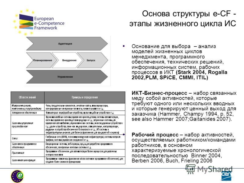 Основа структуры e-CF - этапы жизненного цикла ИС Основание для выбора – анализ моделей жизненных циклов менеджмента, программного обеспечения, технических решений, информационных систем, рабочих процессов в ИКТ (Stark 2004, Rogalla 2002,PLM, SPiCE,