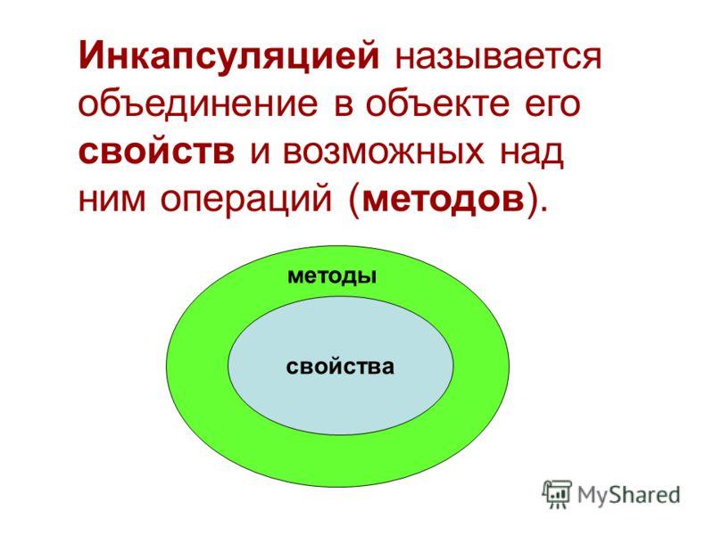 Инкапсуляцией называется объединение в объекте его свойств и возможных над ним операций (методов). методы свойства методы
