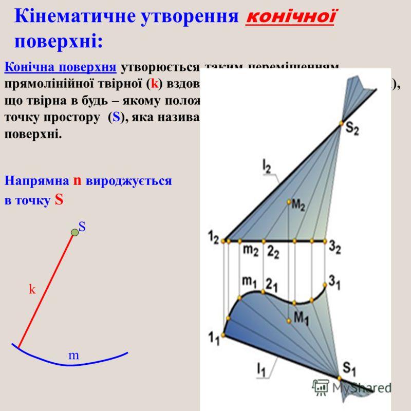 Кінематичне утворення конічної поверхні: S m k Конічна поверхня утворюється таким переміщенням прямолінійної твірної (k) вздовж криволінійної напрямної (m), що твірна в будь – якому положенні перетинає одну і ту саму точку простору (S), яка називаєть