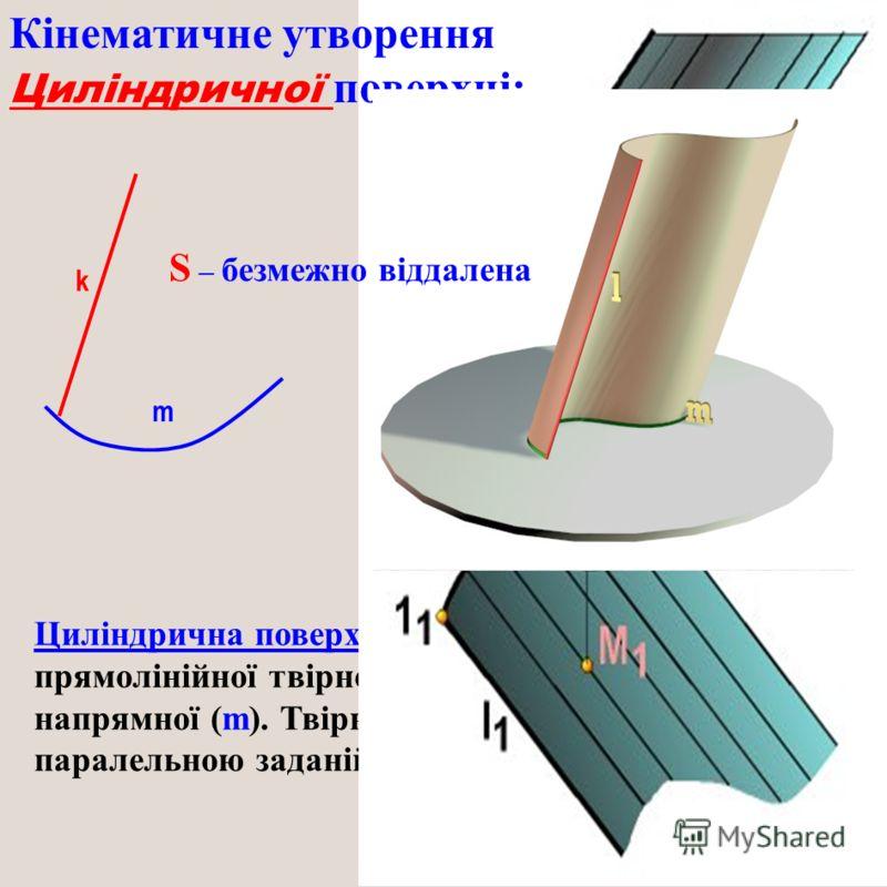Циліндрична поверхня утворюється переміщенням прямолінійної твірної (k) вздовж криволінійної напрямної (m). Твірна весь час залишається паралельною заданій прямій. m k Кінематичне утворення Циліндричної поверхні: S – безмежно віддалена