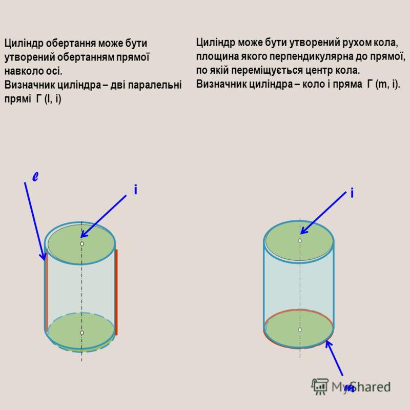 Циліндр обертання може бути утворений обертанням прямої навколо осі. Визначник циліндра – дві паралельні прямі Г (l, i) Циліндр може бути утворений рухом кола, площина якого перпендикулярна до прямої, по якій переміщується центр кола. Визначник цилін
